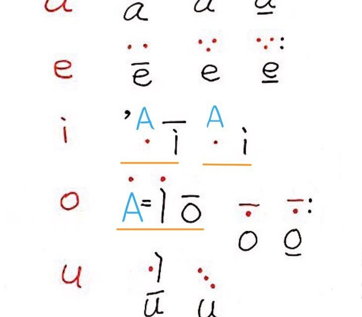 希伯來語母音