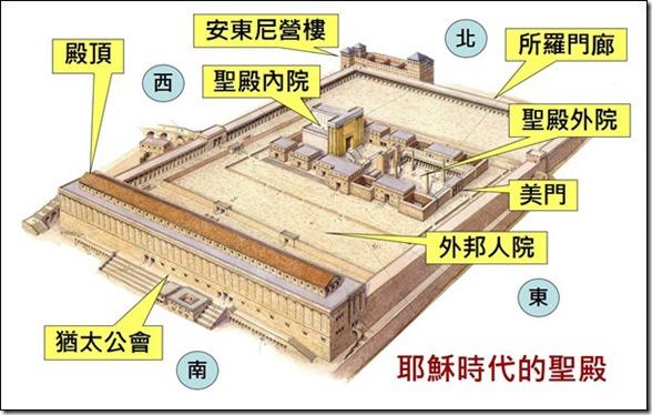 耶穌時代聖殿