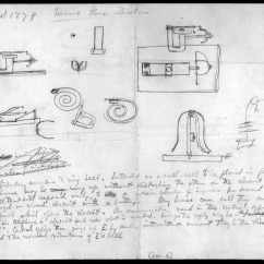 Alexander Graham Bell Telephone Diagram Chevy Radio Wiring Diagrams Drawing By Bell, January 21, 1879 | Library Of Congress