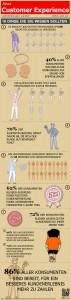 Infografik (Klick zum öffnen)