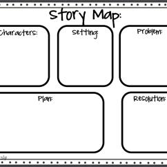 Plot Diagram Graphic Organizer Mercruiser 4 3 Alternator Wiring 2 Story Maps Ldbeehive