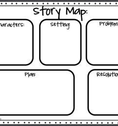 Writing A Narrative Story Map [ 768 x 1024 Pixel ]