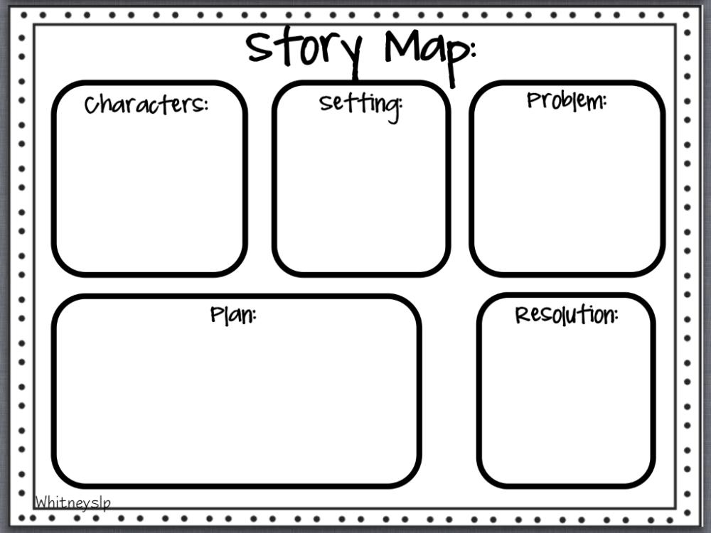 medium resolution of Writing A Narrative Story Map