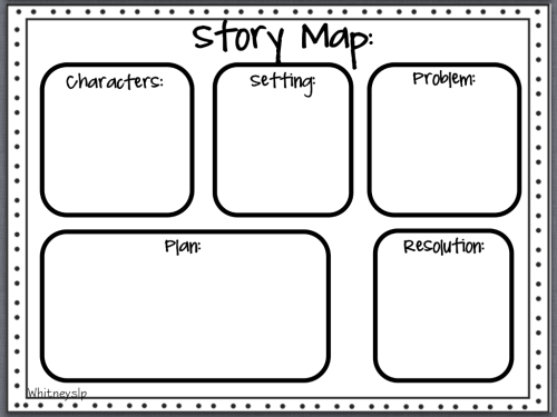 small resolution of Writing A Narrative Story Map