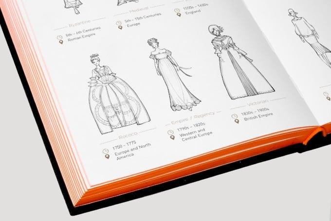 # Fashionpedia終極時尚聖經:全球首本時裝設計工具書! 14