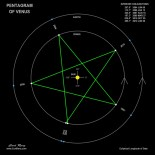 pentagram11d