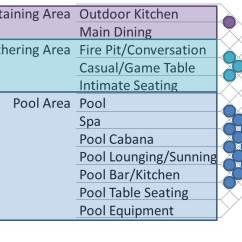 Component Relationship Diagram Latching Lighting Contactor Wiring Adjacency | Landscape Design Validation