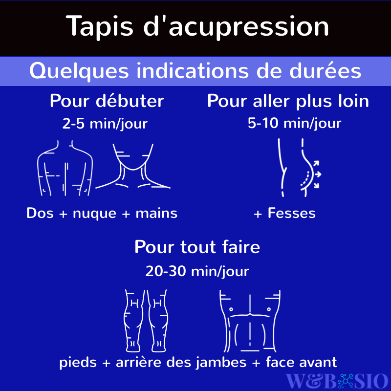 tapis d acupression