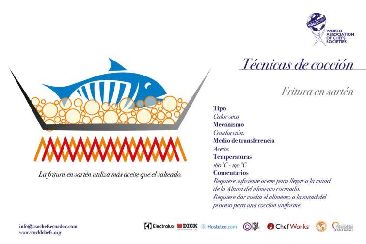 Ficha sobre la fritura. Imagen propiedad de World Chefs y Nestlé.