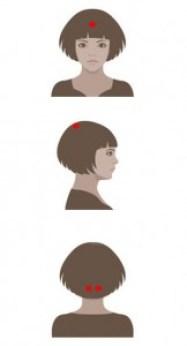 digitopuncture mal tête