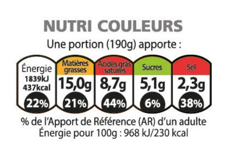 logo nutritionnel nutri couleur