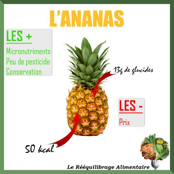 ananas est un fruit