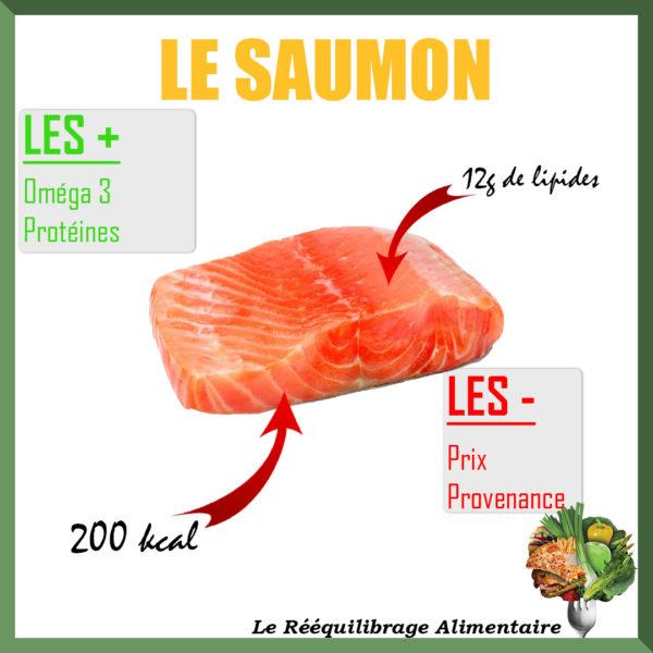 le saumon est très dangereux