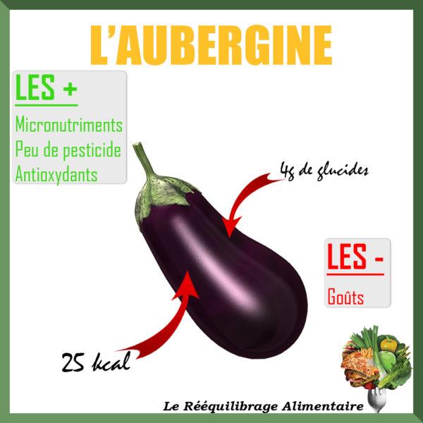 l'aubergine est très peu calorique