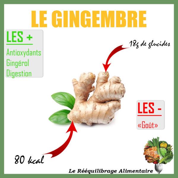 gingembre pour lutter contre les maladies