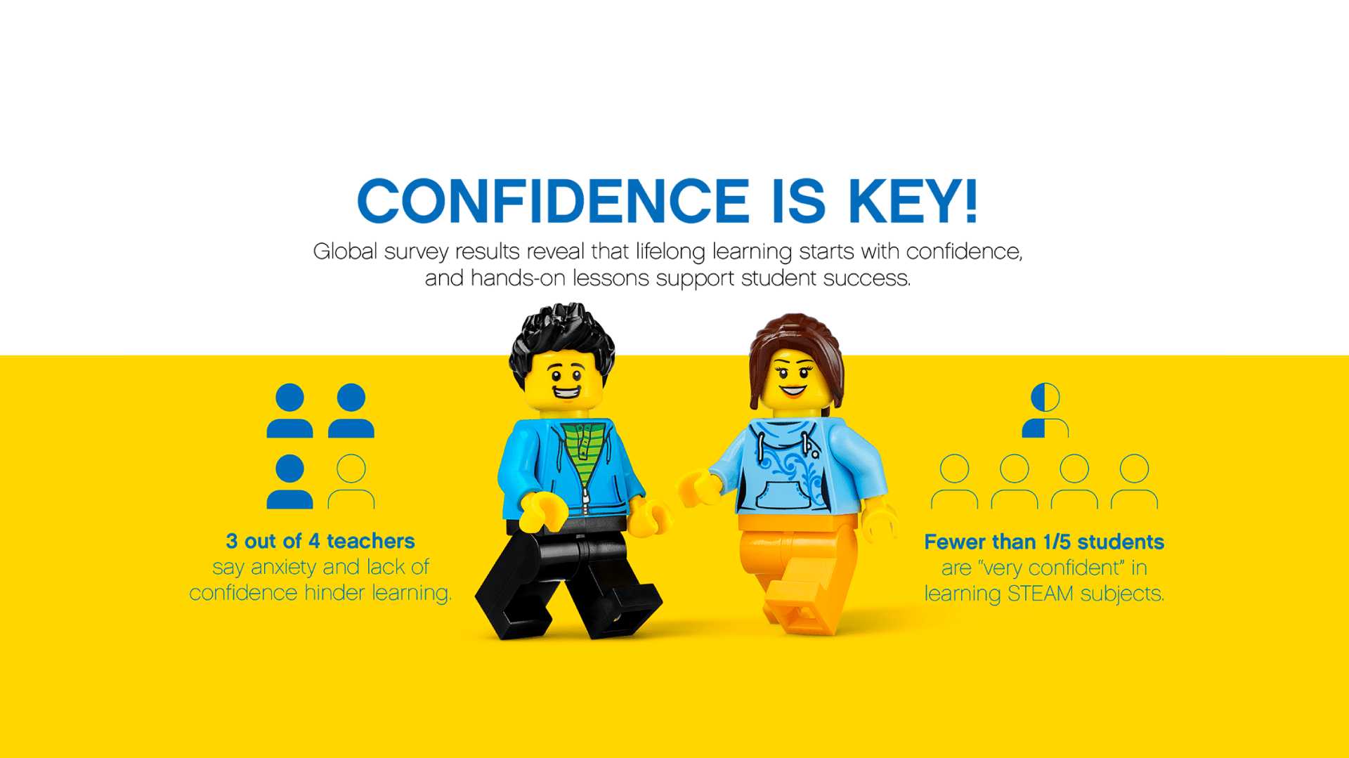 Engage Learner In Steam With Lego Education Spike