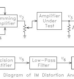 im analyzer block diagram [ 1919 x 959 Pixel ]