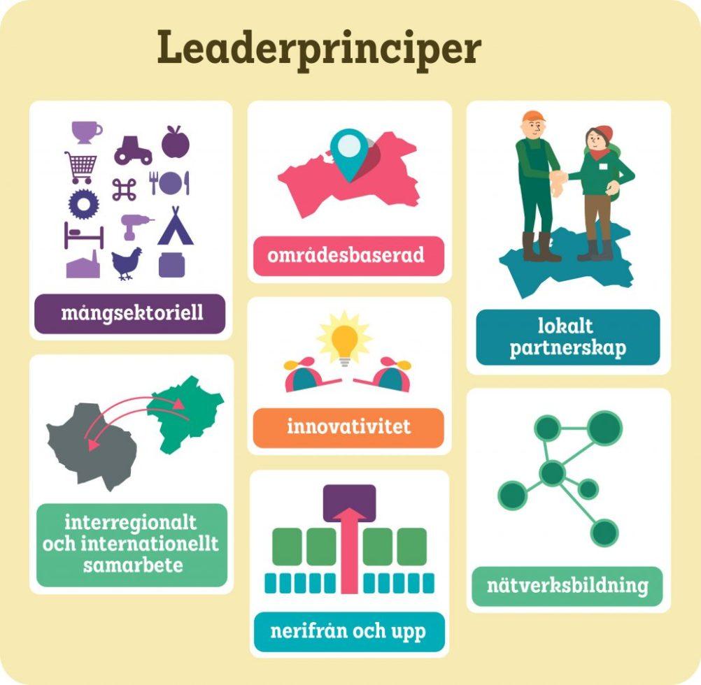 leaderprinciper