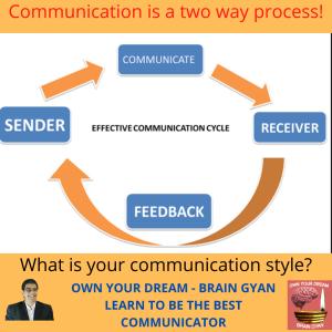 Active Communication Skills Training