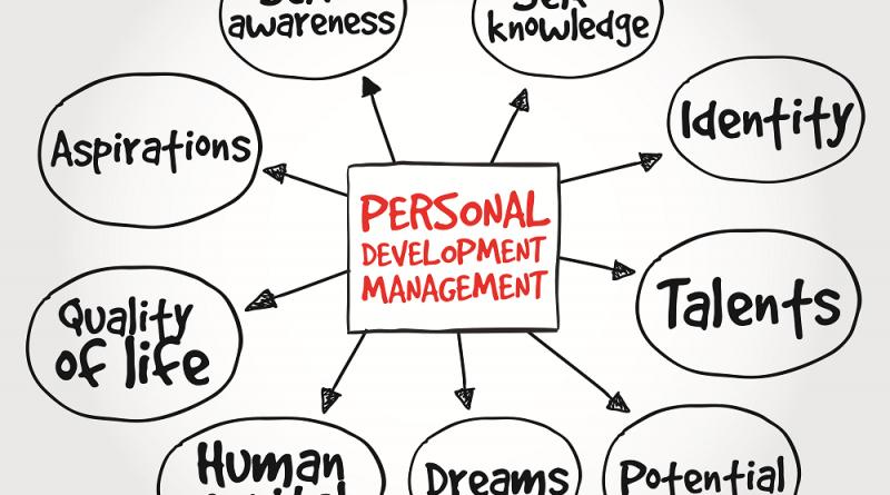 Personal Development Topics