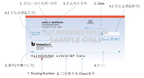 Find Bank Routing Number