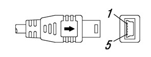 Type Of Audio Connectors Plugs Audio Plug Types Wiring