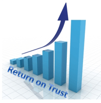 Return on Trust