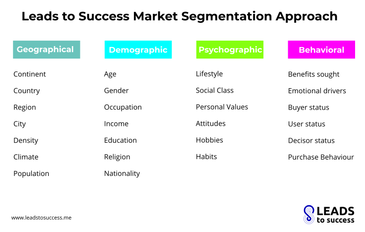 leads to success market segmentation approach
