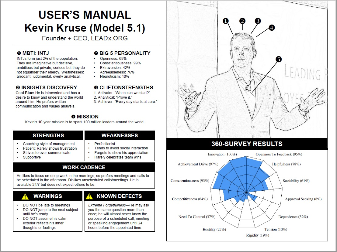 How To Create Your Leadership User Manual (Self-Awareness