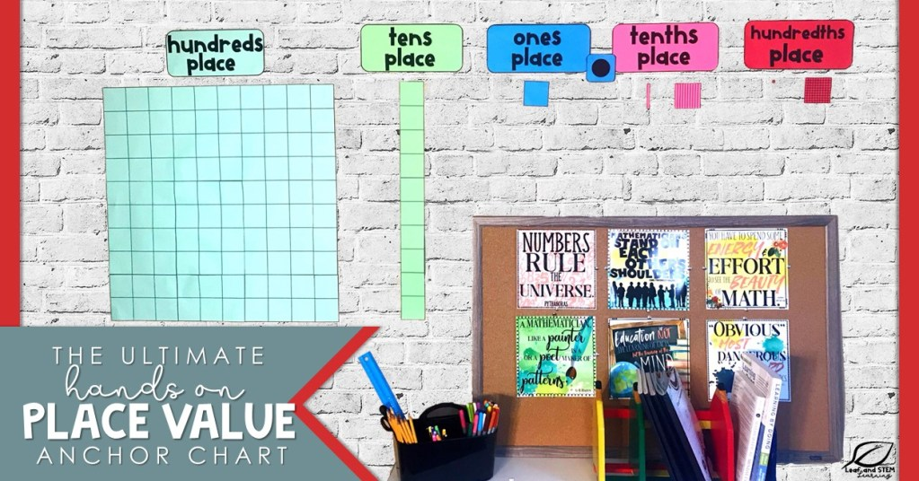 The ultimate hands on place value anchor chart goes from the hundreds place to the hundredths place using scale models to show the relationship between the size of each place value.
