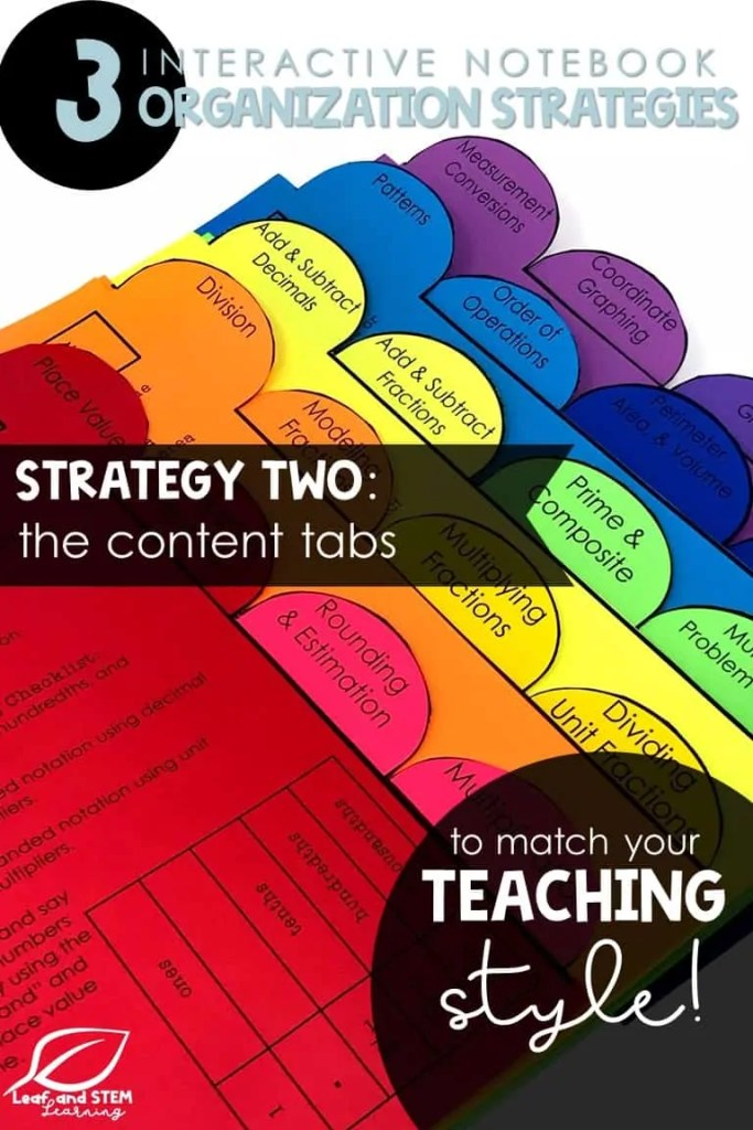 Learn about 3 strategies for interactive notebook organization that you can match to your teaching style! | 4th, 5th, and Middle School Math Interactive Notebook FREE ideas for creating content tabs