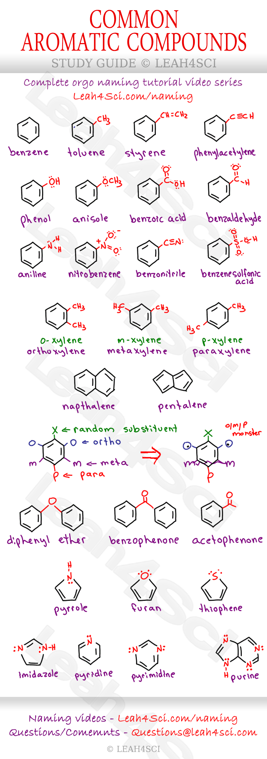 Printables Of Naming Benzene Compounds Worksheet