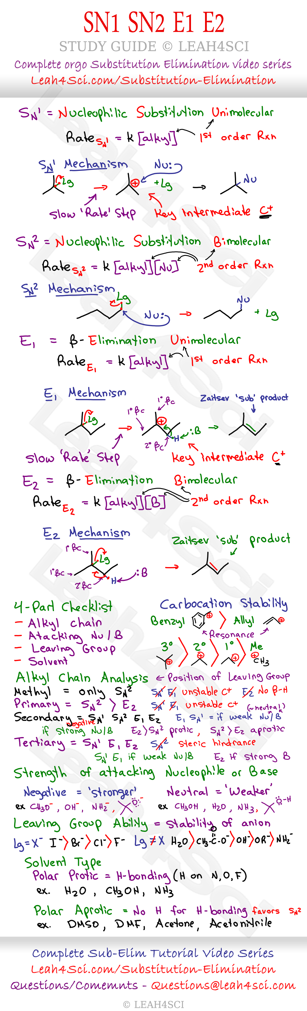Sn1 Sn2 E1 E2 Organic Chemistry Study Guide Cheat Sheet