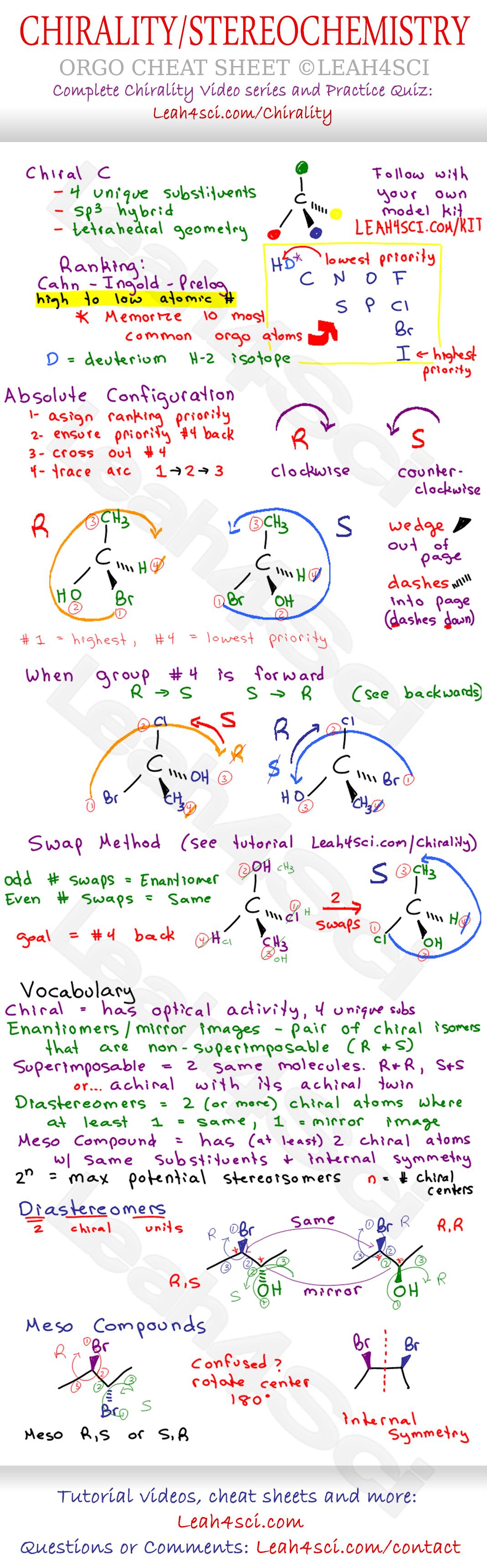 Chirality And Stereochemistry Cheat Sheet Study Guide