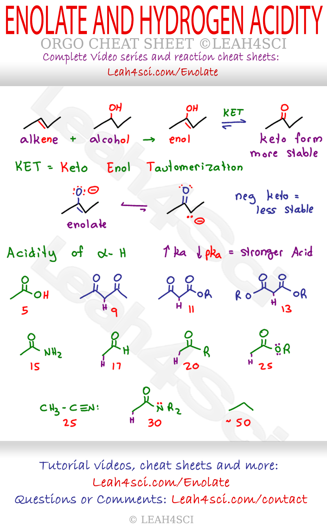Images About Organic Chemistry