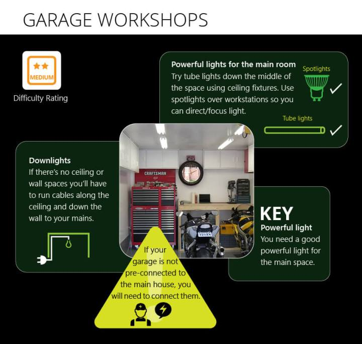 garage workshops