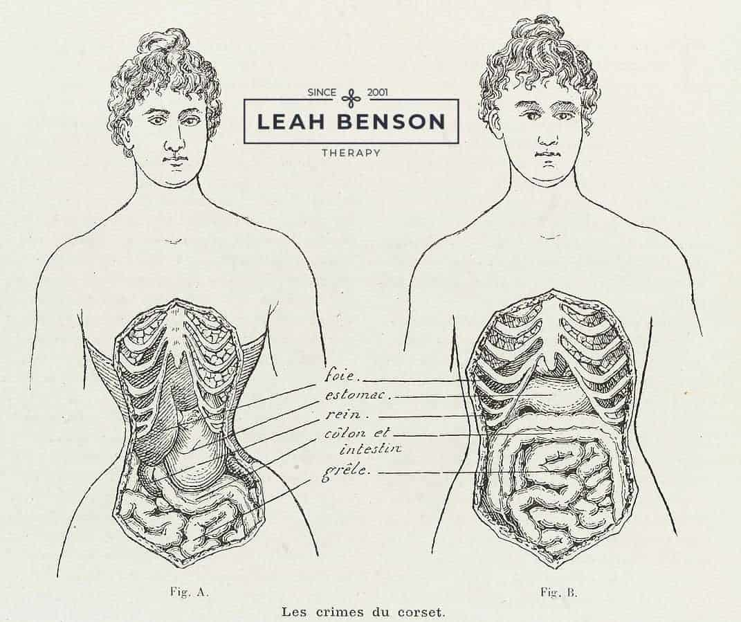 """illustrations of woman's torso contorted by corset and one normal woman's torso. Illustration titled """"Les Crimes du Corset"""". It is clear that breathing to calm down would be difficult with a constricted chest. Leah Benson Therapy logo shown."""