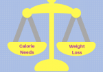 scale balancing calorie needs and weight loss