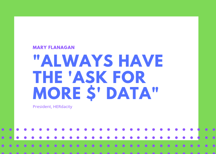 """Mary Flanagan quote: """"Always have the 'ask for more money' data"""""""