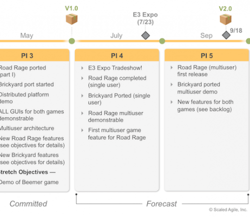WBS Out, Roadmap In