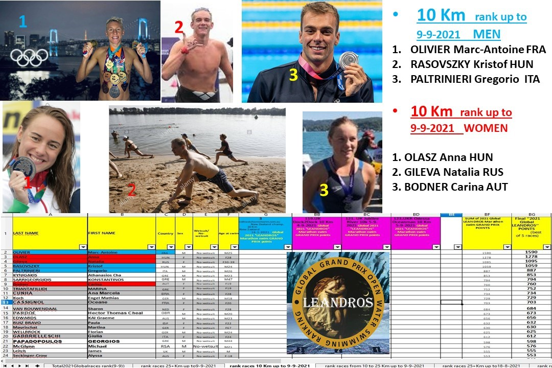 . 10 km ranking (9-9)