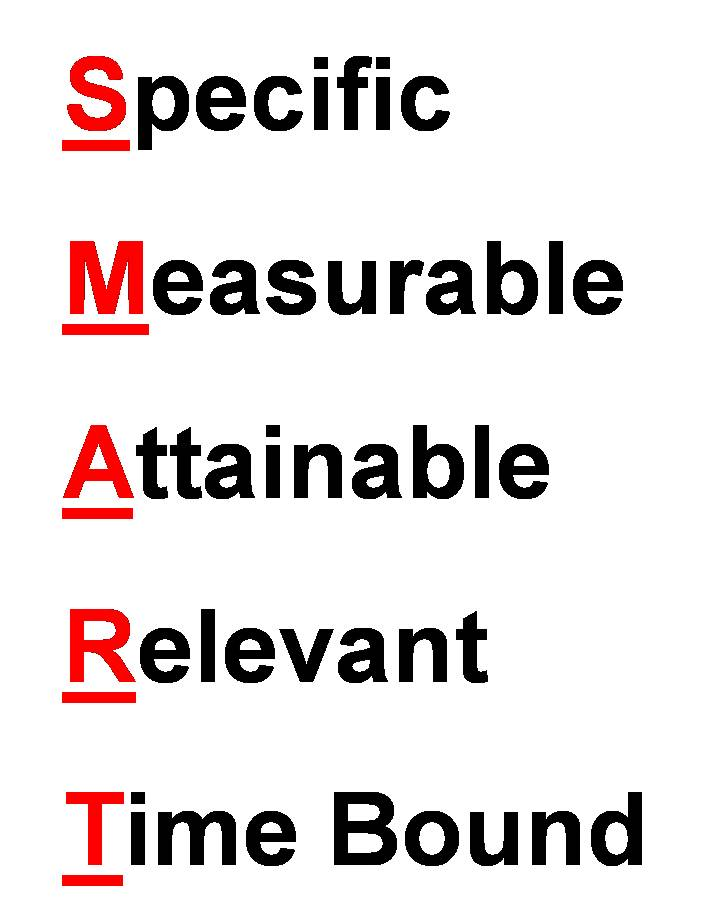 Goal statement. How to Write a Goal Statement for an