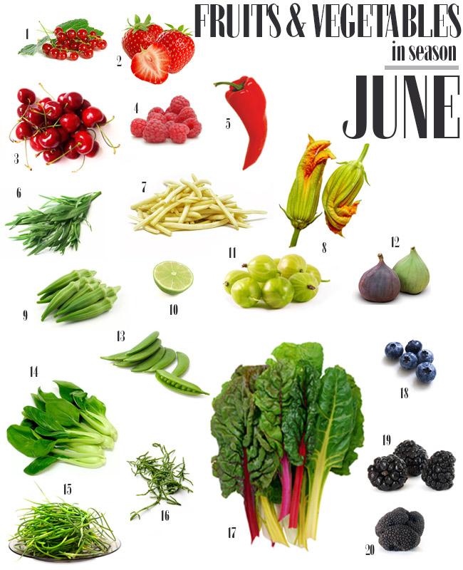 EAT SEASONAL: FRUITS & VEGETABLES FOR JUNE