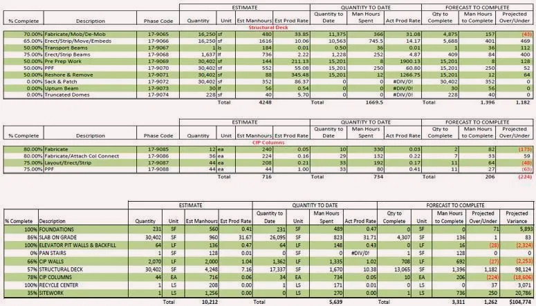 cost-forcasting-sheet-2