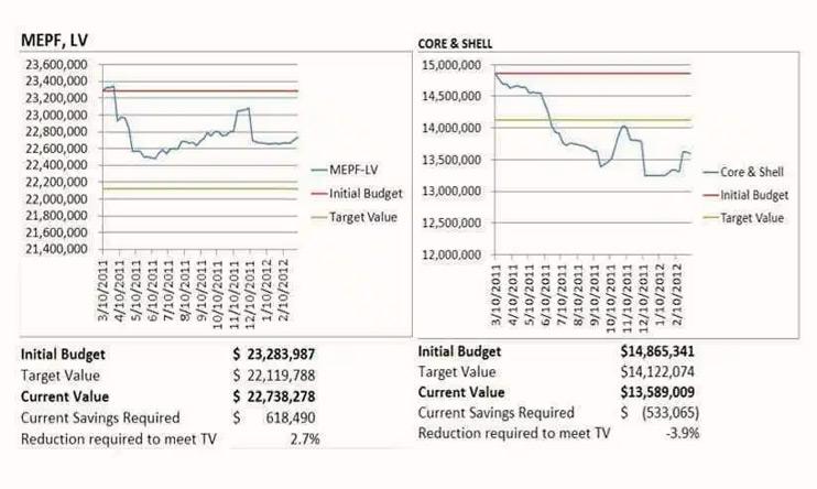 target-value-design-img2