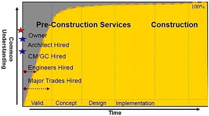 yellow-graph2