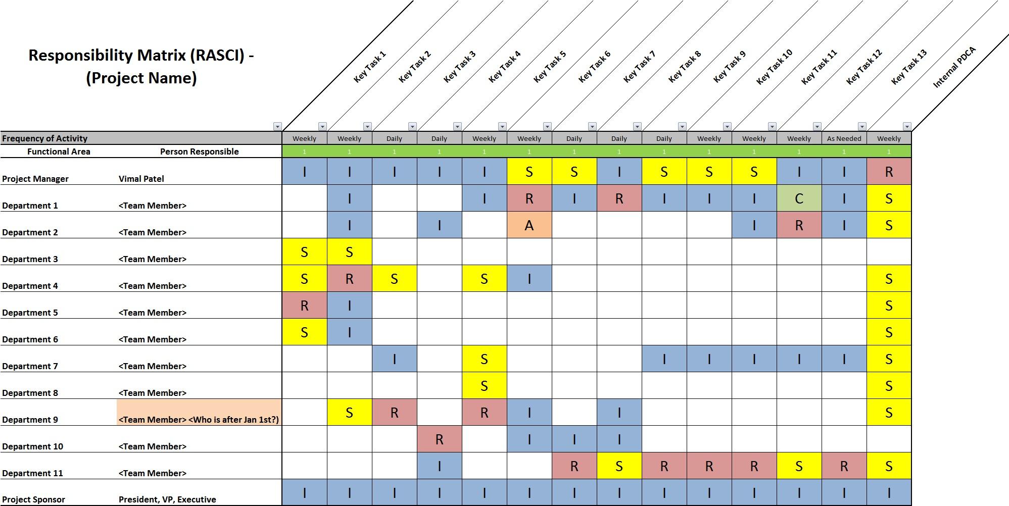 Worksheetfunction Vlookup Method Example