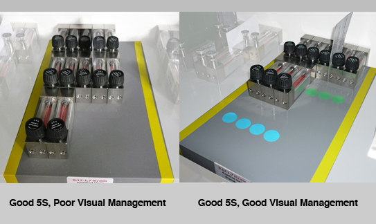 Lean Manufacturing 5S Visual Management
