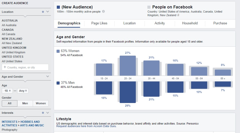 photography-demographics-facebook