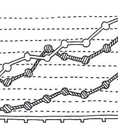 graph chart diagram drawing [ 3600 x 2400 Pixel ]